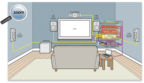 Home Theater Diagram
