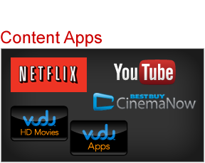Content Apps